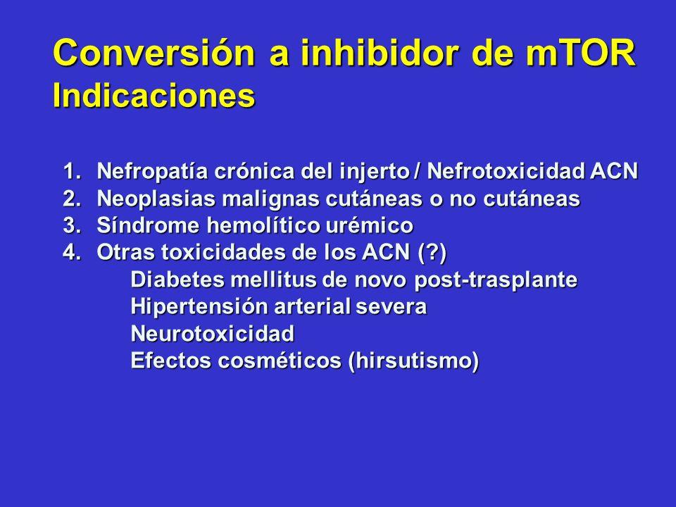 Conversión a inhibidor de mTOR Indicaciones 1.Nefropatía crónica del injerto / Nefrotoxicidad ACN 2.Neoplasias malignas cutáneas o no cutáneas 3.Síndr