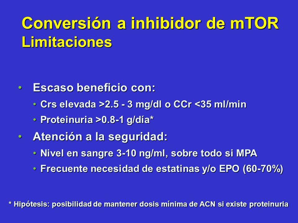 Conversión a inhibidor de mTOR Limitaciones Escaso beneficio con:Escaso beneficio con: Crs elevada >2.5 - 3 mg/dl o CCr 2.5 - 3 mg/dl o CCr <35 ml/min