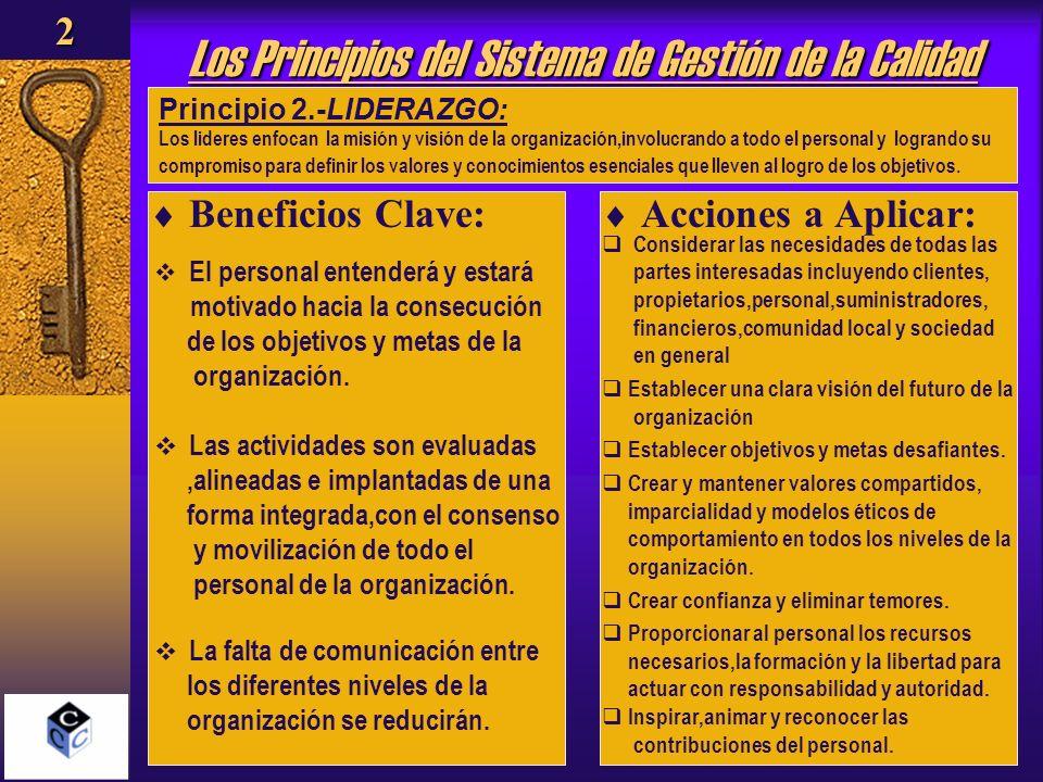 Los Principios del Sistema de Gestión de la Calidad Beneficios Clave: Acciones a Aplicar: Principio 2.-LIDERAZGO: Los lideres enfocan la misión y visi