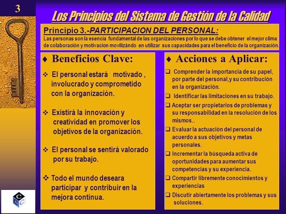 Los Principios del Sistema de Gestión de la Calidad Beneficios Clave: Acciones a Aplicar: Principio 3.-PARTICIPACION DEL PERSONAL: Las personas son la