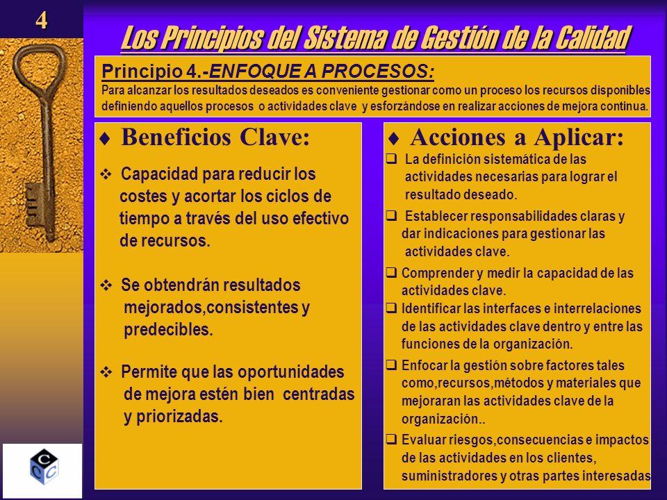 Los Principios del Sistema de Gestión de la Calidad Beneficios Clave: Acciones a Aplicar: Principio 4.-ENFOQUE A PROCESOS: Para alcanzar los resultado