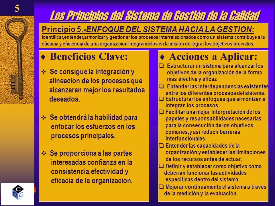 Los Principios del Sistema de Gestión de la Calidad Beneficios Clave: Acciones a Aplicar: Principio 5.-ENFOQUE DEL SISTEMA HACIA LA GESTION: Identific
