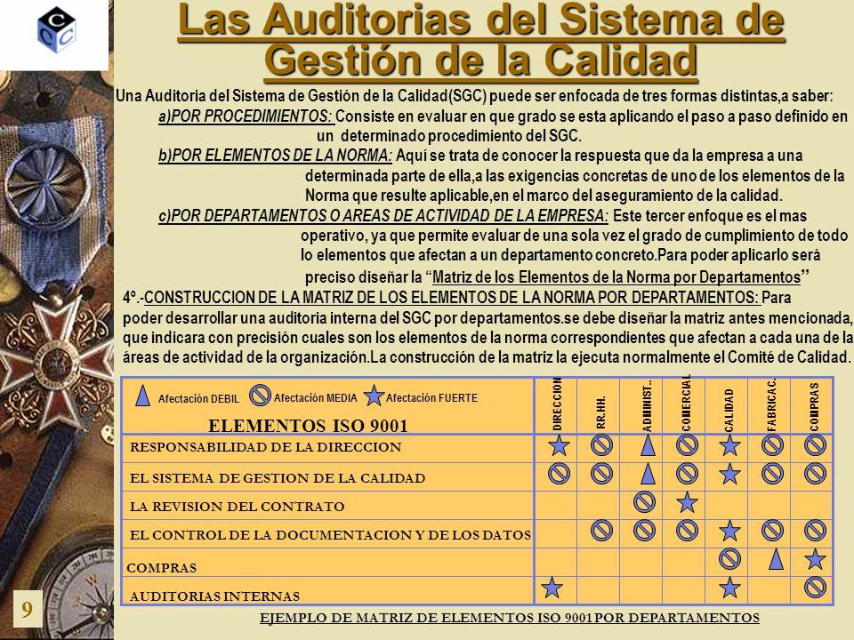 Las Auditorias del Sistema de Gestión de la Calidad 9 4º.-CONSTRUCCION DE LA MATRIZ DE LOS ELEMENTOS DE LA NORMA POR DEPARTAMENTOS: Para poder desarro