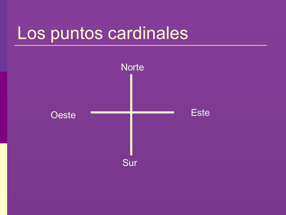 Los puntos cardinales Norte Oeste Este Sur