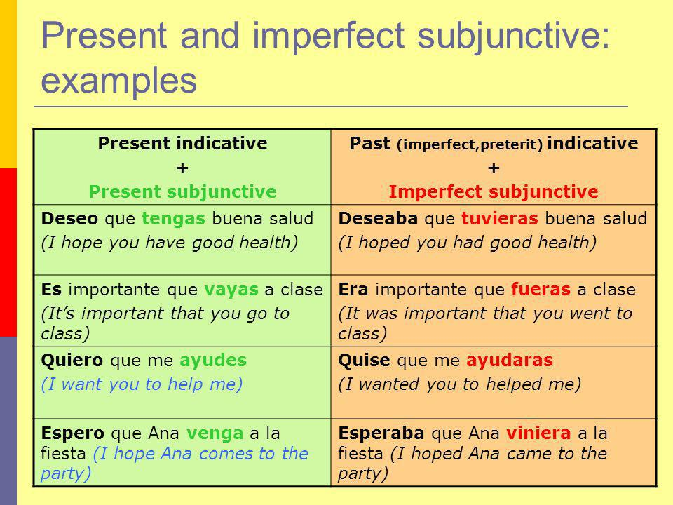 Present and imperfect subjunctive: examples Present indicative + Present subjunctive Past (imperfect,preterit) indicative + Imperfect subjunctive Deseo que tengas buena salud (I hope you have good health) Deseaba que tuvieras buena salud (I hoped you had good health) Es importante que vayas a clase (Its important that you go to class) Era importante que fueras a clase (It was important that you went to class) Quiero que me ayudes (I want you to help me) Quise que me ayudaras (I wanted you to helped me) Espero que Ana venga a la fiesta (I hope Ana comes to the party) Esperaba que Ana viniera a la fiesta (I hoped Ana came to the party)