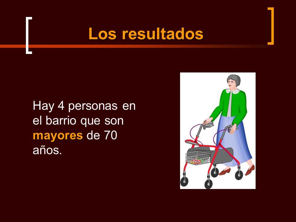 Los resultados mayores Hay 4 personas en el barrio que son mayores de 70 años.