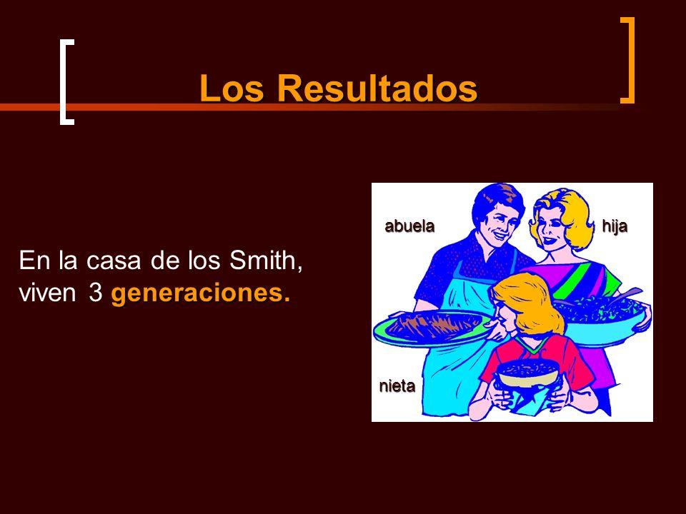 Los Resultados generaciones. En la casa de los Smith, viven 3 generaciones. abuelahija nieta
