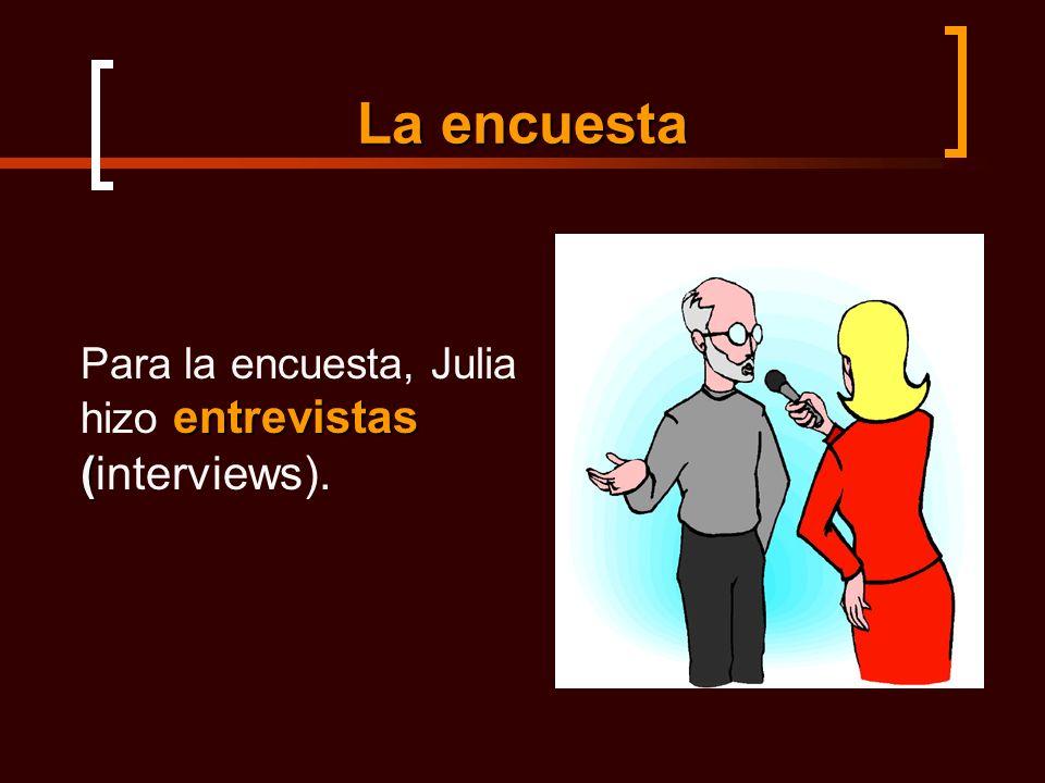 La encuesta entrevistas ( Para la encuesta, Julia hizo entrevistas (interviews).