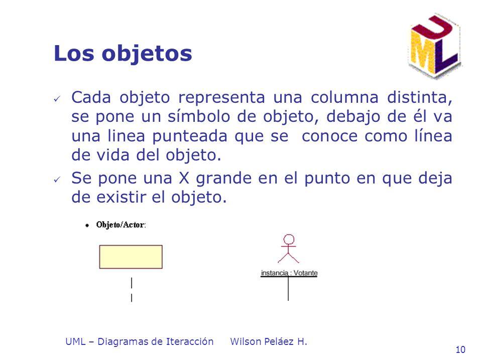 UML – Diagramas de IteracciónWilson Peláez H. 10 Los objetos Cada objeto representa una columna distinta, se pone un símbolo de objeto, debajo de él v