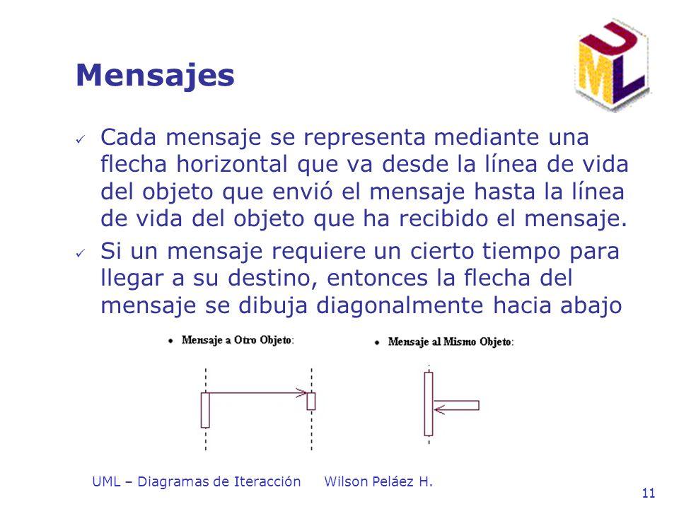 UML – Diagramas de IteracciónWilson Peláez H. 11 Mensajes Cada mensaje se representa mediante una flecha horizontal que va desde la línea de vida del