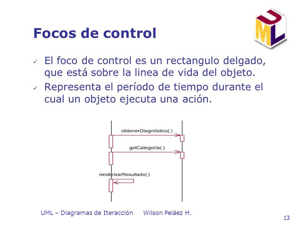 UML – Diagramas de IteracciónWilson Peláez H. 13 Focos de control El foco de control es un rectangulo delgado, que está sobre la linea de vida del obj