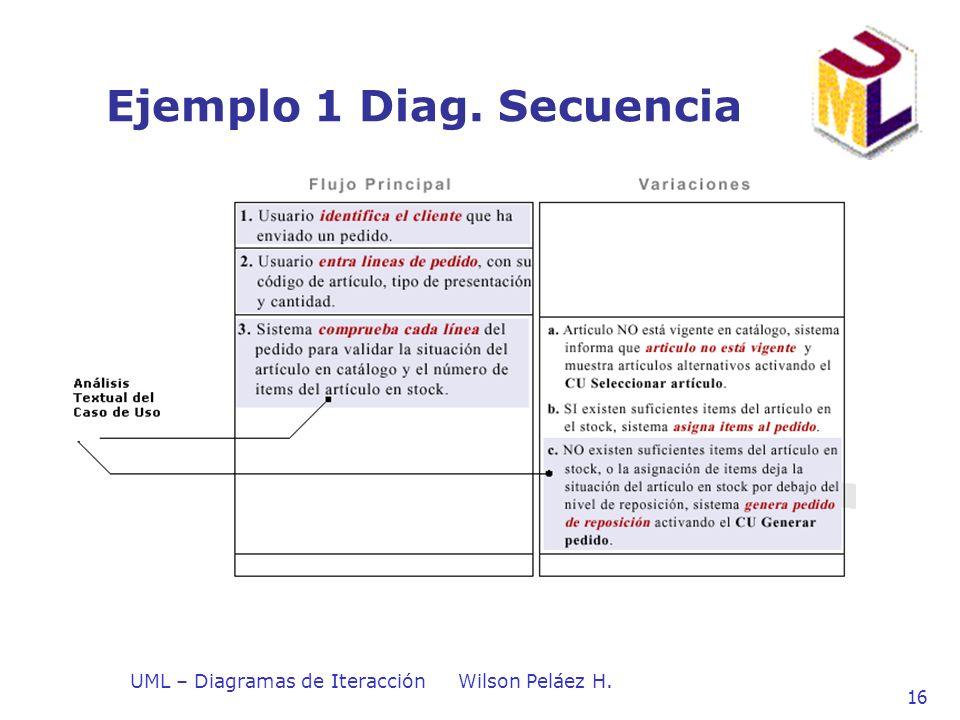 UML – Diagramas de IteracciónWilson Peláez H. 16 Ejemplo 1 Diag. Secuencia