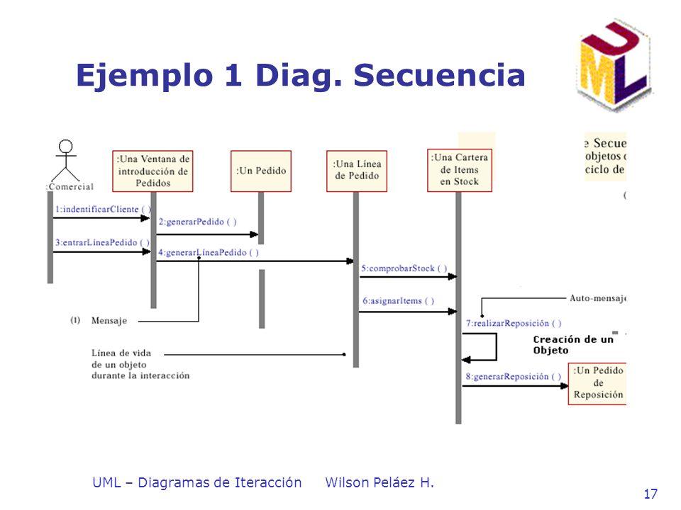 UML – Diagramas de IteracciónWilson Peláez H. 17 Ejemplo 1 Diag. Secuencia
