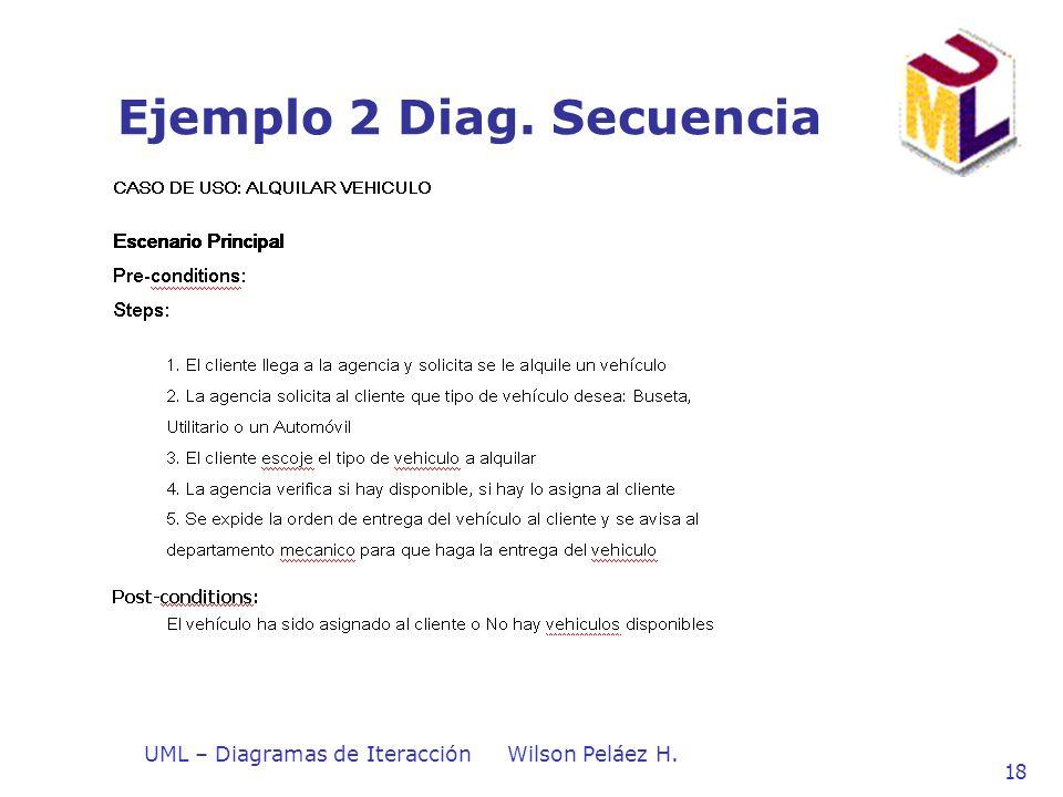 UML – Diagramas de IteracciónWilson Peláez H. 18 Ejemplo 2 Diag. Secuencia