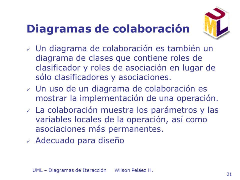 UML – Diagramas de IteracciónWilson Peláez H. 21 Diagramas de colaboración Un diagrama de colaboración es también un diagrama de clases que contiene r
