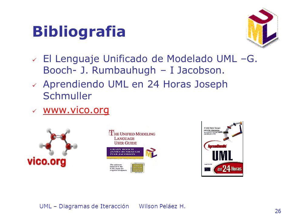 UML – Diagramas de IteracciónWilson Peláez H. 26 Bibliografia El Lenguaje Unificado de Modelado UML –G. Booch- J. Rumbauhugh – I Jacobson. Aprendiendo
