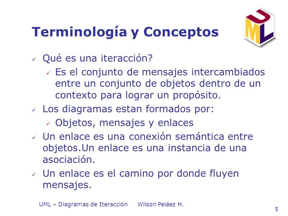 UML – Diagramas de IteracciónWilson Peláez H. 5 Terminología y Conceptos Qué es una iteracción? Es el conjunto de mensajes intercambiados entre un con