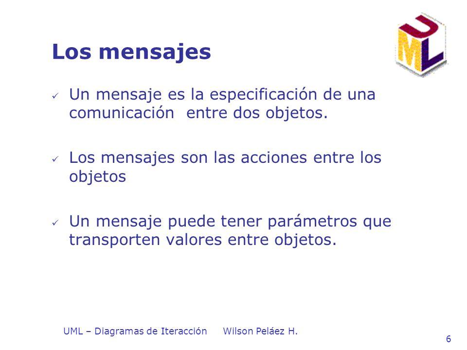 UML – Diagramas de IteracciónWilson Peláez H. 6 Los mensajes Un mensaje es la especificación de una comunicación entre dos objetos. Los mensajes son l