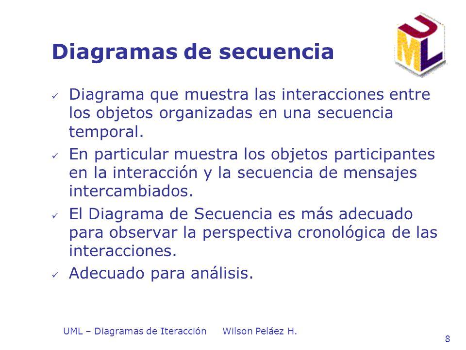 UML – Diagramas de IteracciónWilson Peláez H. 8 Diagramas de secuencia Diagrama que muestra las interacciones entre los objetos organizadas en una sec