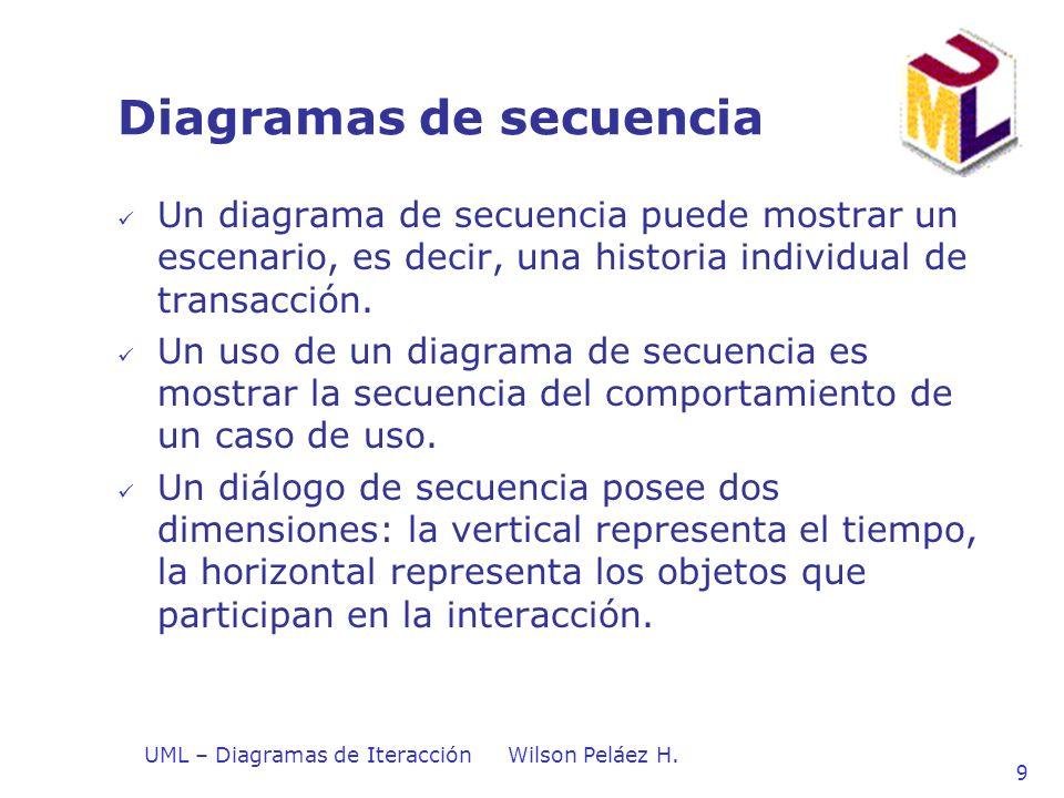UML – Diagramas de IteracciónWilson Peláez H. 9 Diagramas de secuencia Un diagrama de secuencia puede mostrar un escenario, es decir, una historia ind