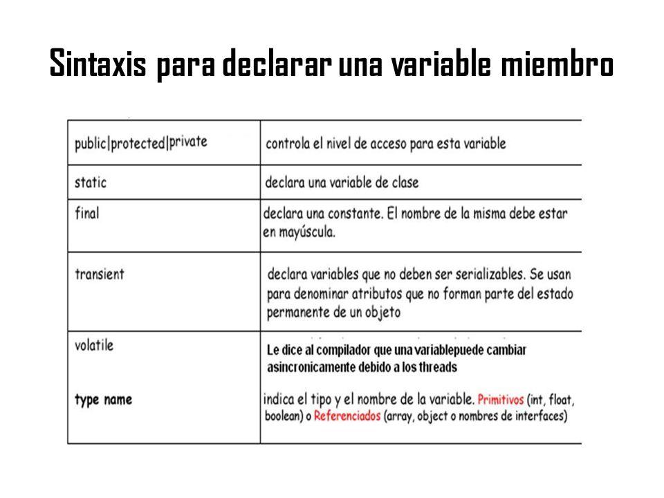 Sintaxis para declarar una variable miembro