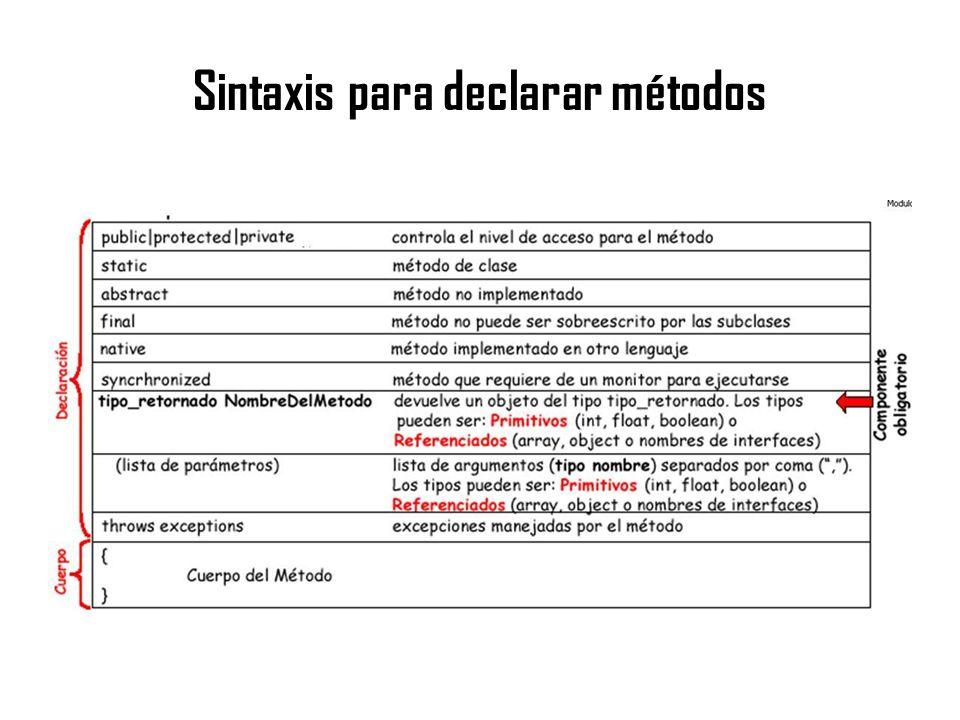 Sintaxis para declarar métodos
