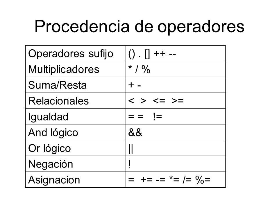 Procedencia de operadores Operadores sufijo(). [] ++ -- Multiplicadores* / % Suma/Resta+ - Relacionales = Igualdad= = != And lógico&& Or lógico|| Nega