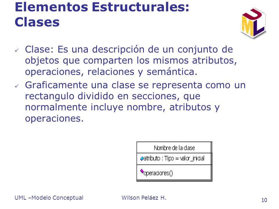 UML –Modelo ConceptualWilson Peláez H. 10 Elementos Estructurales: Clases Clase: Es una descripción de un conjunto de objetos que comparten los mismos