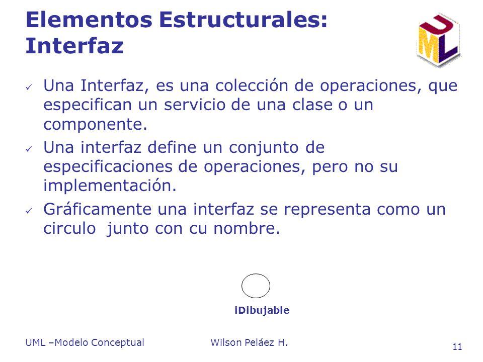 UML –Modelo ConceptualWilson Peláez H. 11 Elementos Estructurales: Interfaz Una Interfaz, es una colección de operaciones, que especifican un servicio