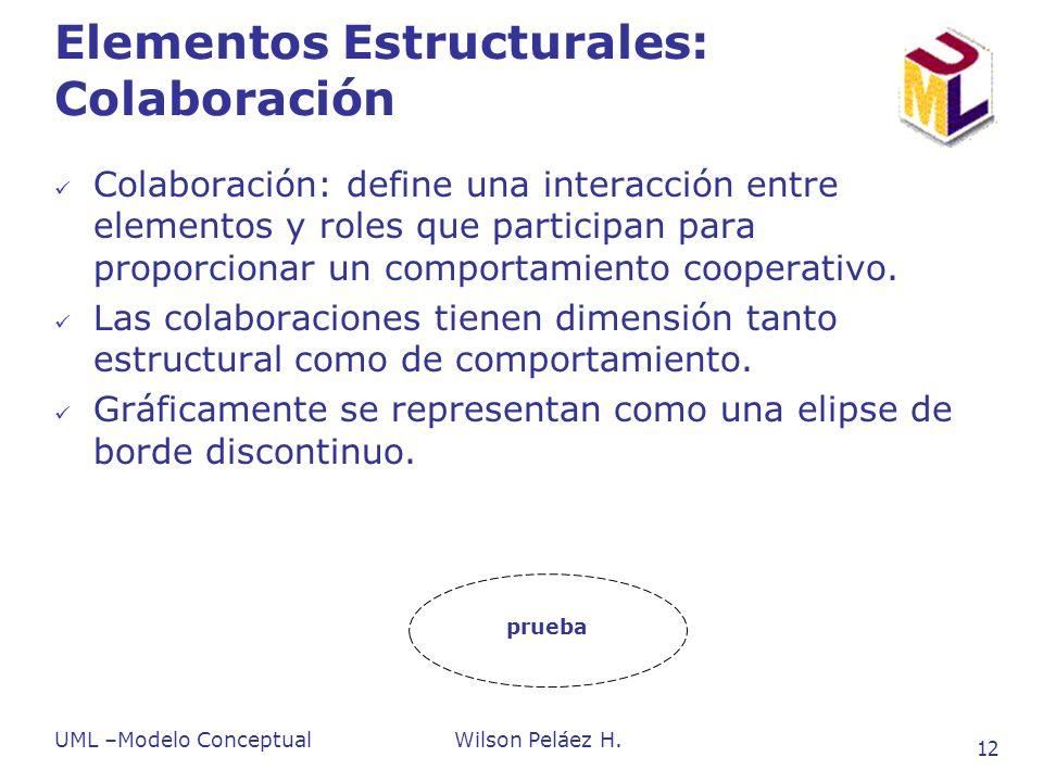 UML –Modelo ConceptualWilson Peláez H. 12 Elementos Estructurales: Colaboración Colaboración: define una interacción entre elementos y roles que parti