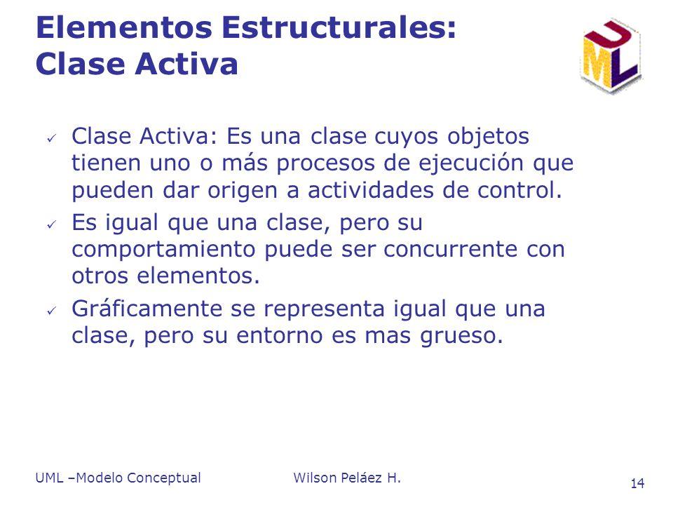 UML –Modelo ConceptualWilson Peláez H. 14 Elementos Estructurales: Clase Activa Clase Activa: Es una clase cuyos objetos tienen uno o más procesos de