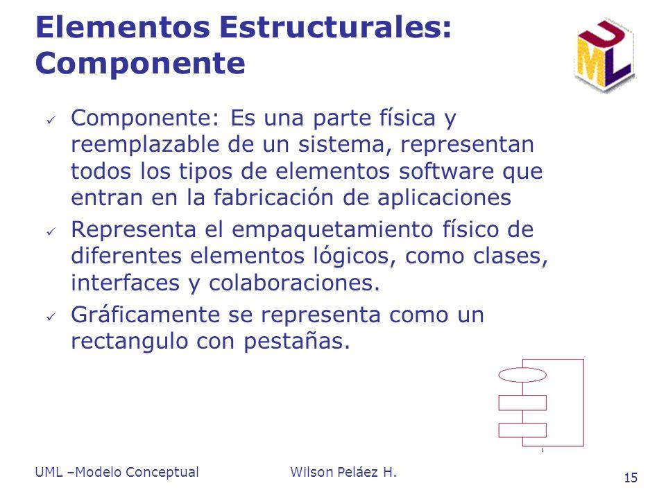 UML –Modelo ConceptualWilson Peláez H. 15 Elementos Estructurales: Componente Componente: Es una parte física y reemplazable de un sistema, representa