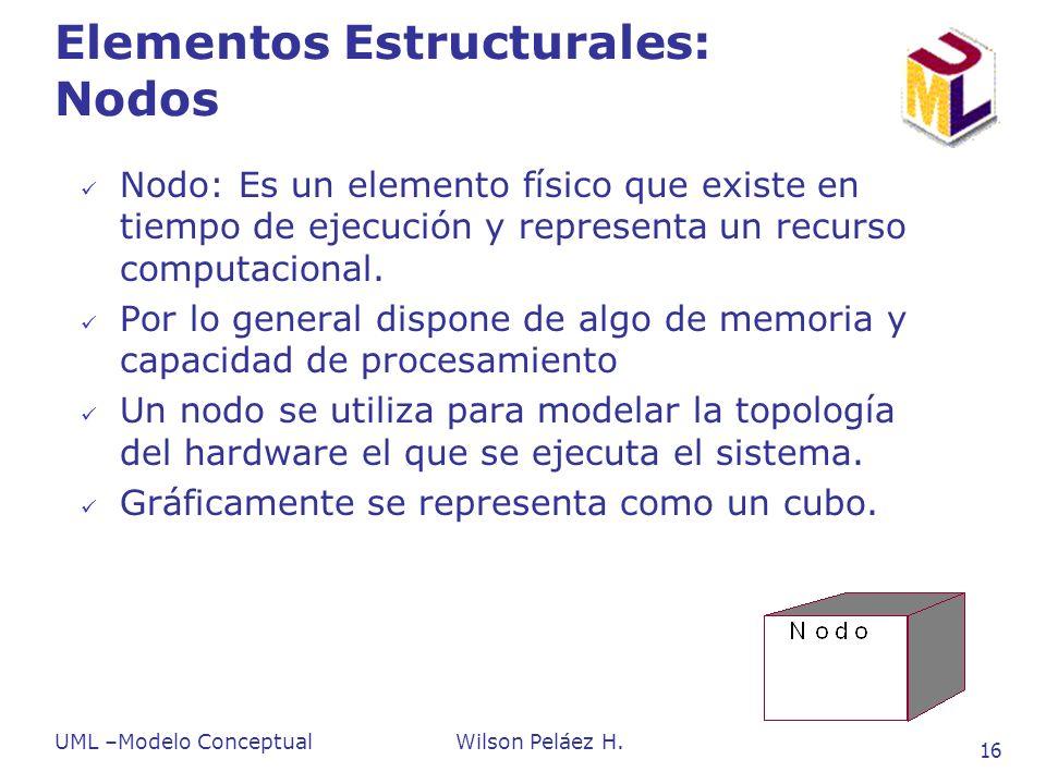 UML –Modelo ConceptualWilson Peláez H. 16 Elementos Estructurales: Nodos Nodo: Es un elemento físico que existe en tiempo de ejecución y representa un