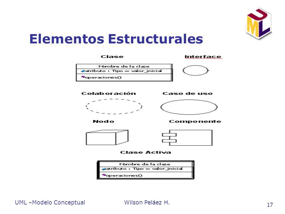 UML –Modelo ConceptualWilson Peláez H. 17 Elementos Estructurales