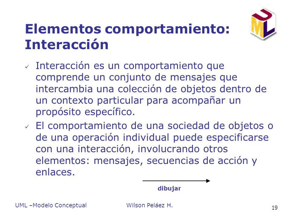 UML –Modelo ConceptualWilson Peláez H. 19 Elementos comportamiento: Interacción Interacción es un comportamiento que comprende un conjunto de mensajes