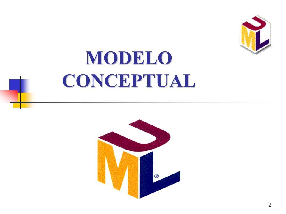 2 MODELO CONCEPTUAL
