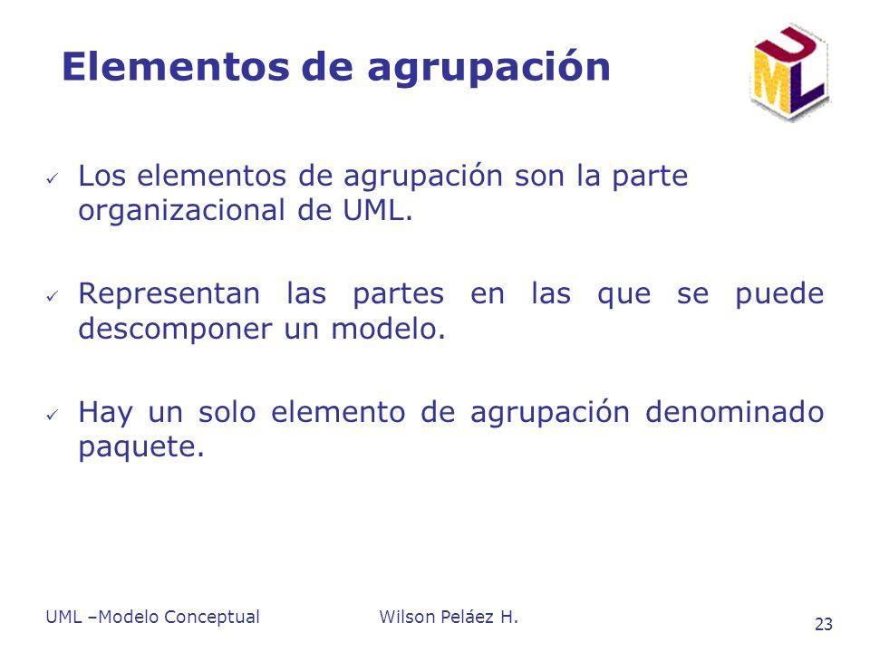 UML –Modelo ConceptualWilson Peláez H. 23 Elementos de agrupación Los elementos de agrupación son la parte organizacional de UML. Representan las part