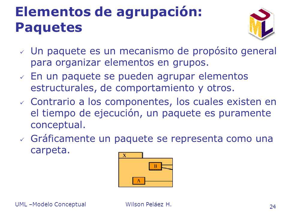 UML –Modelo ConceptualWilson Peláez H. 24 Un paquete es un mecanismo de propósito general para organizar elementos en grupos. En un paquete se pueden
