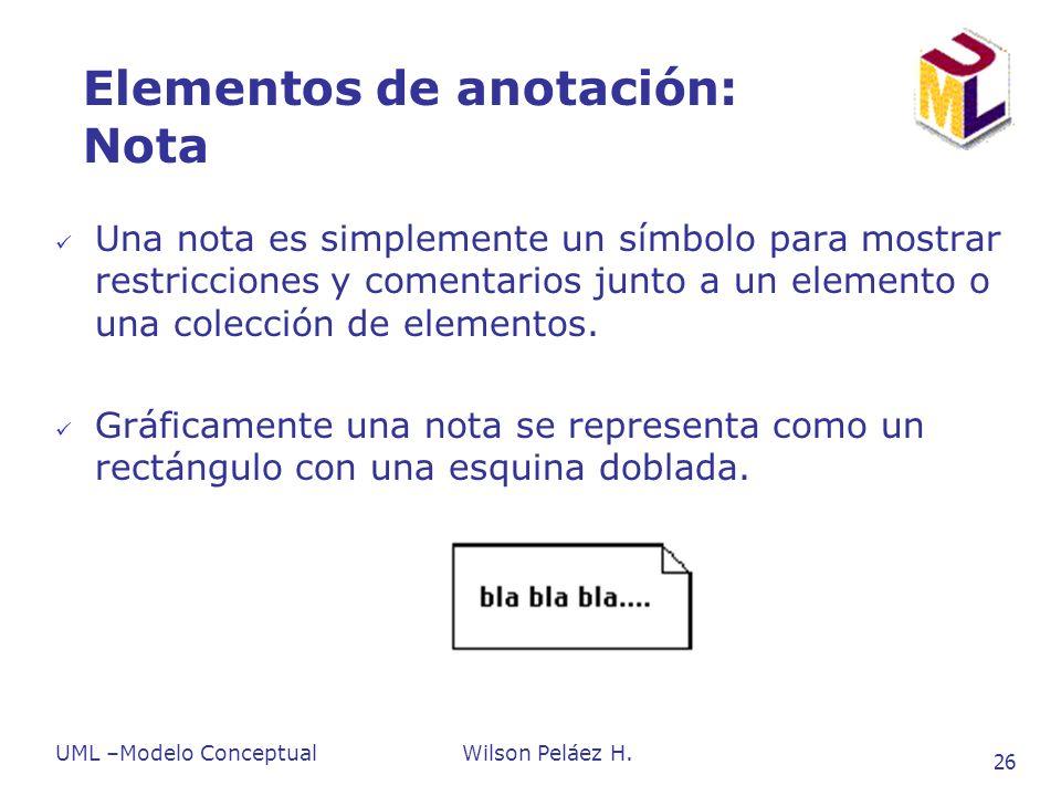 UML –Modelo ConceptualWilson Peláez H. 26 Elementos de anotación: Nota Una nota es simplemente un símbolo para mostrar restricciones y comentarios jun