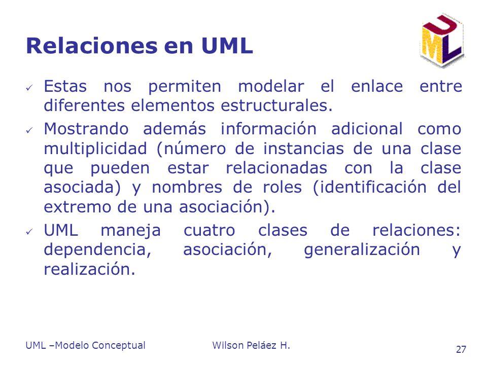 UML –Modelo ConceptualWilson Peláez H. 27 Relaciones en UML Estas nos permiten modelar el enlace entre diferentes elementos estructurales. Mostrando a