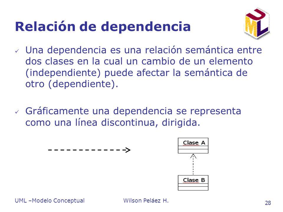 UML –Modelo ConceptualWilson Peláez H. 28 Relación de dependencia Una dependencia es una relación semántica entre dos clases en la cual un cambio de u