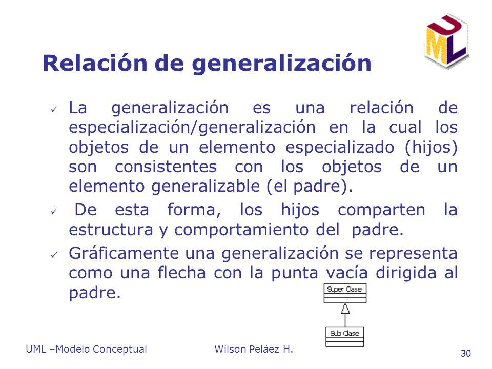 UML –Modelo ConceptualWilson Peláez H. 30 Relación de generalización La generalización es una relación de especialización/generalización en la cual lo
