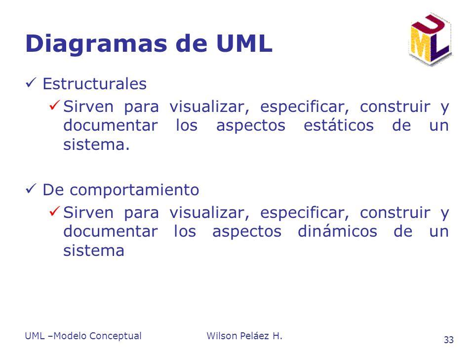 UML –Modelo ConceptualWilson Peláez H. 33 Diagramas de UML Estructurales Sirven para visualizar, especificar, construir y documentar los aspectos está
