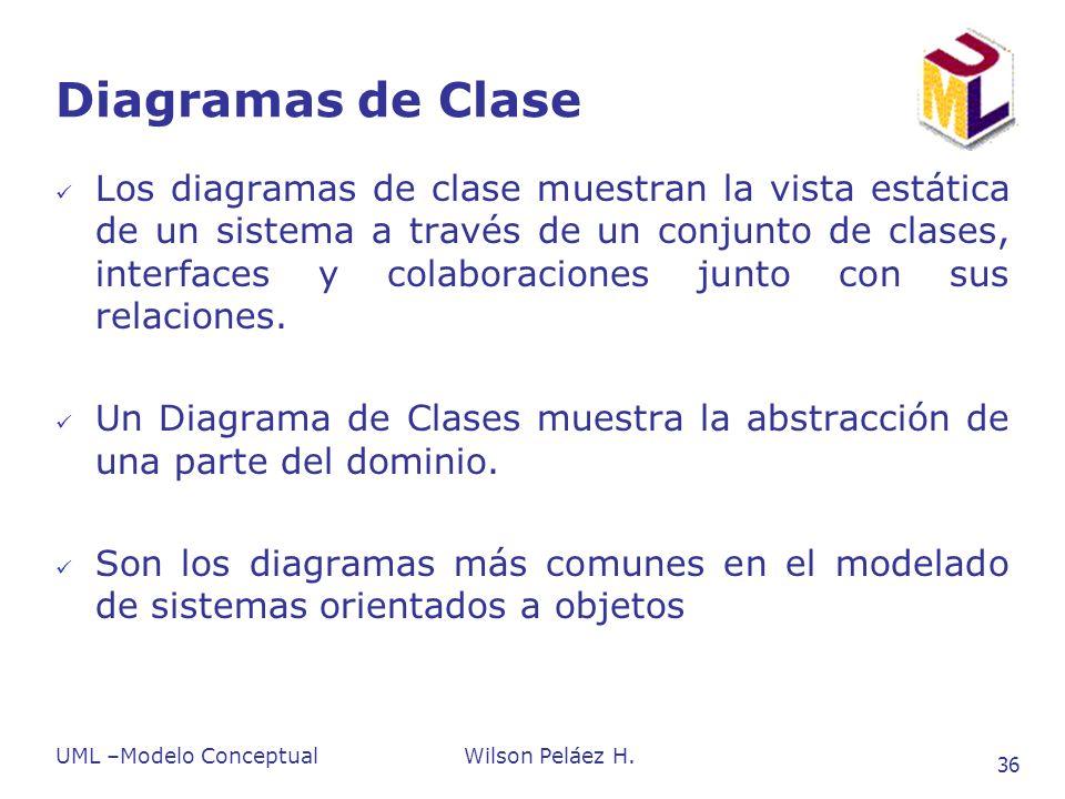 UML –Modelo ConceptualWilson Peláez H. 36 Diagramas de Clase Los diagramas de clase muestran la vista estática de un sistema a través de un conjunto d