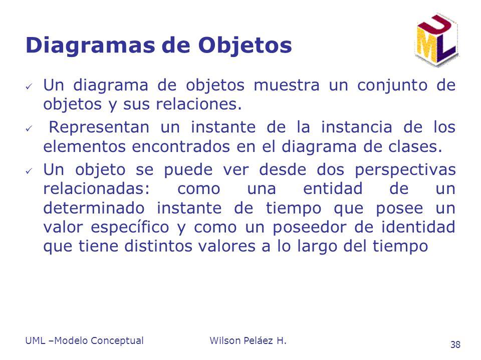 UML –Modelo ConceptualWilson Peláez H. 38 Diagramas de Objetos Un diagrama de objetos muestra un conjunto de objetos y sus relaciones. Representan un