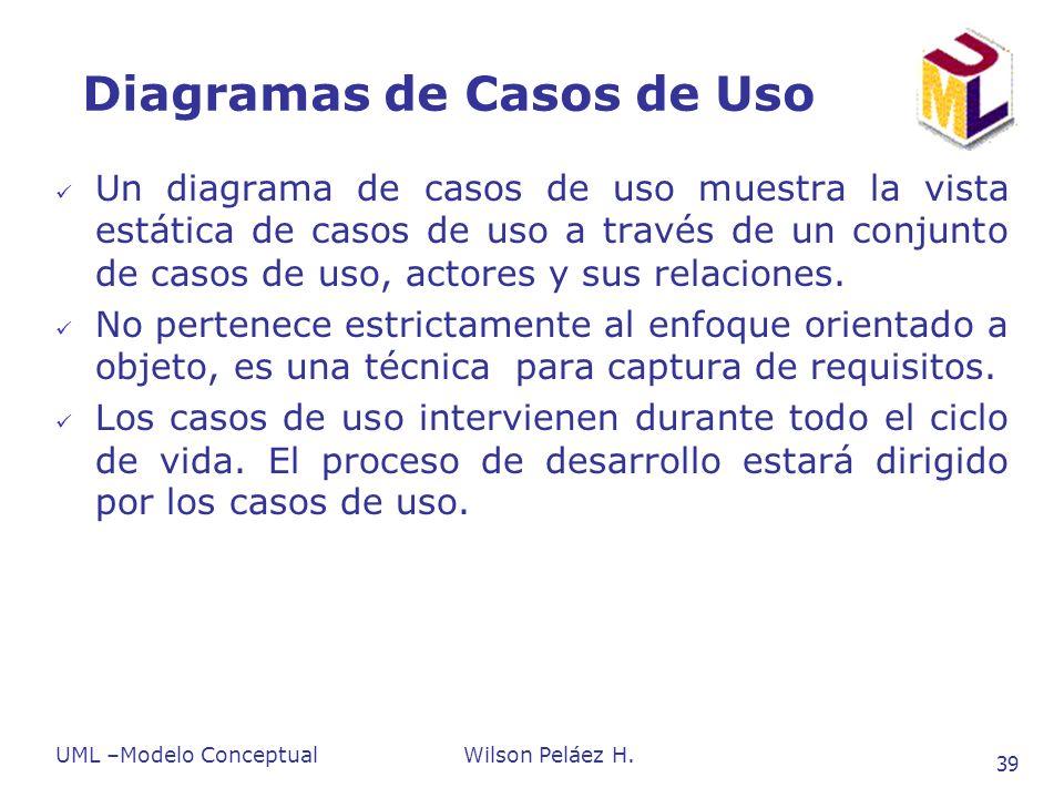 UML –Modelo ConceptualWilson Peláez H. 39 Diagramas de Casos de Uso Un diagrama de casos de uso muestra la vista estática de casos de uso a través de