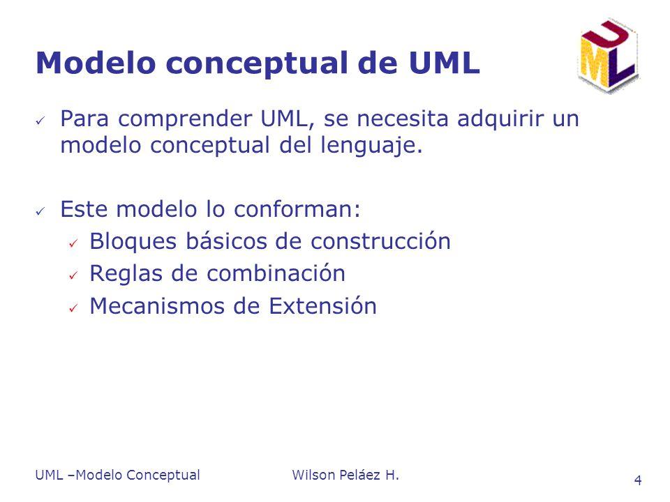 UML –Modelo ConceptualWilson Peláez H. 4 Modelo conceptual de UML Para comprender UML, se necesita adquirir un modelo conceptual del lenguaje. Este mo
