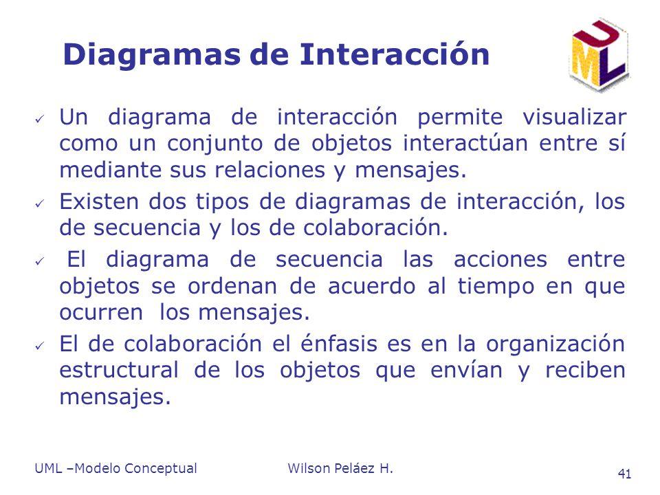 UML –Modelo ConceptualWilson Peláez H. 41 Diagramas de Interacción Un diagrama de interacción permite visualizar como un conjunto de objetos interactú