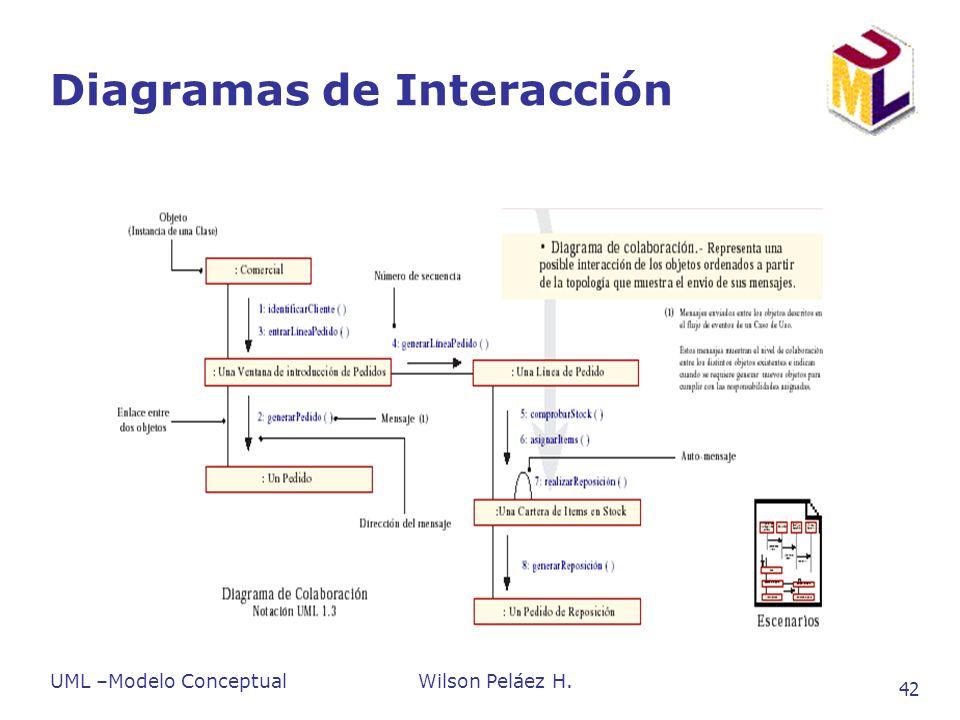 UML –Modelo ConceptualWilson Peláez H. 42 Diagramas de Interacción
