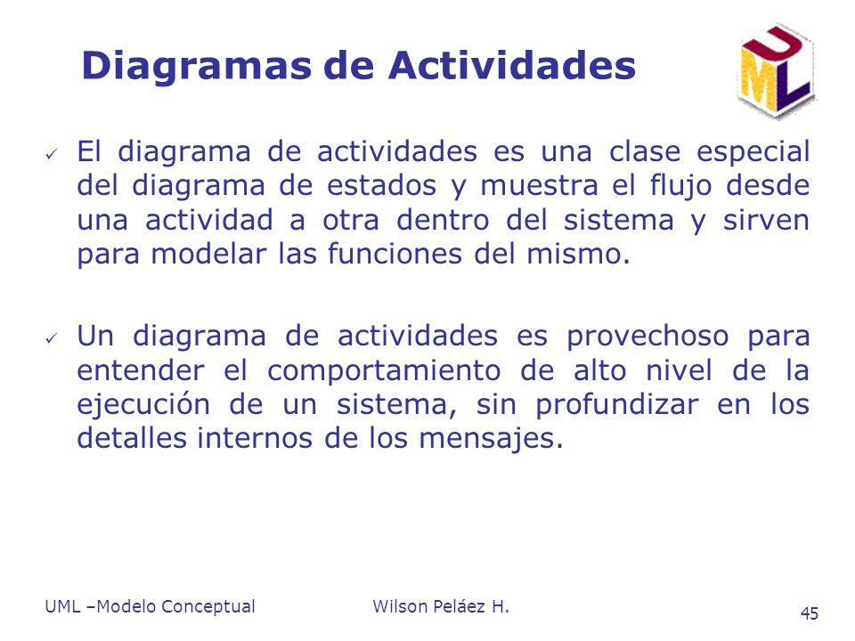 UML –Modelo ConceptualWilson Peláez H. 45 Diagramas de Actividades El diagrama de actividades es una clase especial del diagrama de estados y muestra